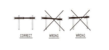 Belt-misalignment